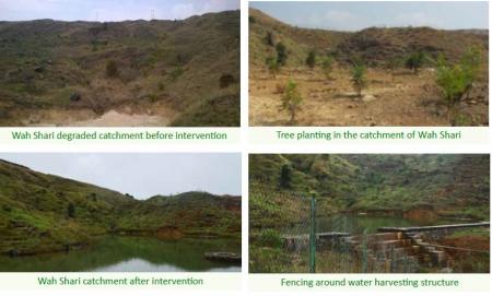 Springshed initiative east khasi hills district